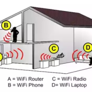 WiFi - House - kmsraj51